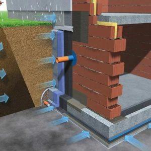 Материалы для гидроизоляции внутренних помещений